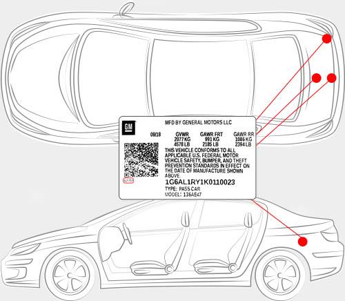 Buick Paint Code Locator