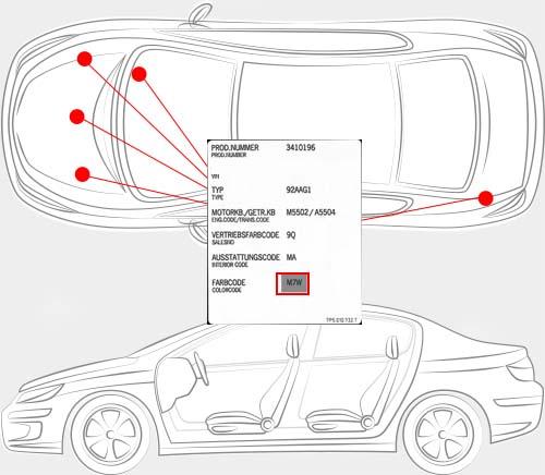 Porsche Paint Code Locator